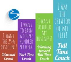 4-levels-of-beachbody-coaching